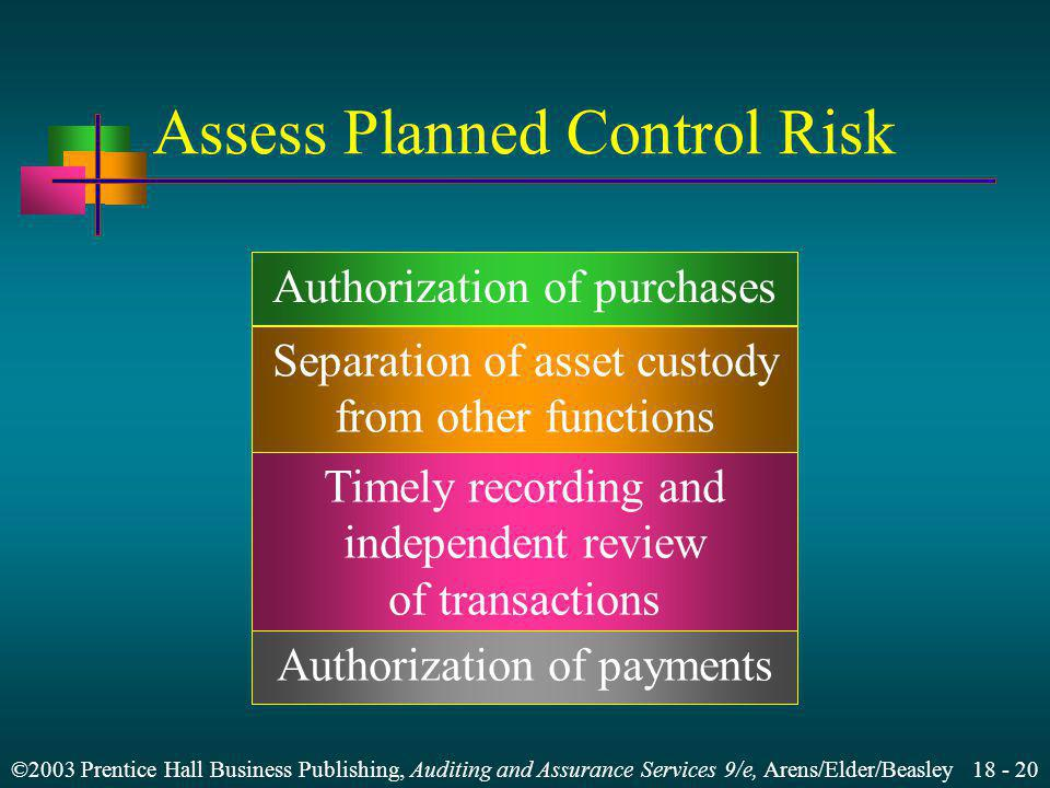 ©2003 Prentice Hall Business Publishing, Auditing and Assurance Services 9/e, Arens/Elder/Beasley 18 - 20 Assess Planned Control Risk Authorization of purchases Separation of asset custody from other functions Timely recording and independent review of transactions Authorization of payments