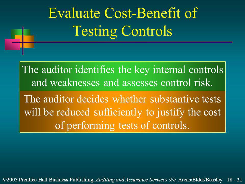 ©2003 Prentice Hall Business Publishing, Auditing and Assurance Services 9/e, Arens/Elder/Beasley 18 - 21 Evaluate Cost-Benefit of Testing Controls The auditor identifies the key internal controls and weaknesses and assesses control risk.