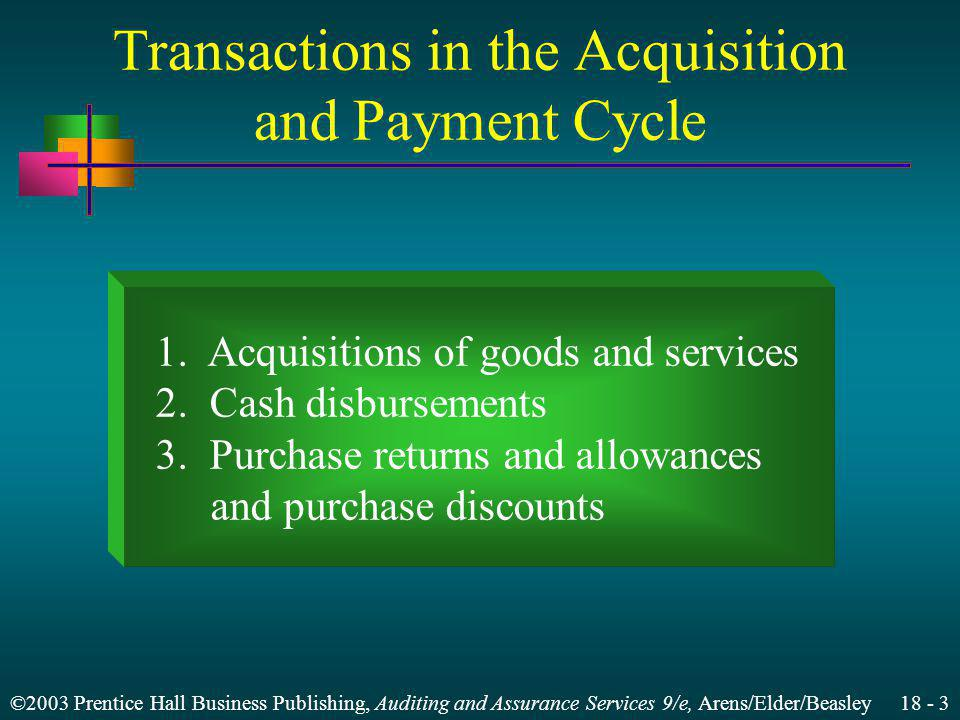 ©2003 Prentice Hall Business Publishing, Auditing and Assurance Services 9/e, Arens/Elder/Beasley 18 - 3 Transactions in the Acquisition and Payment Cycle 1.