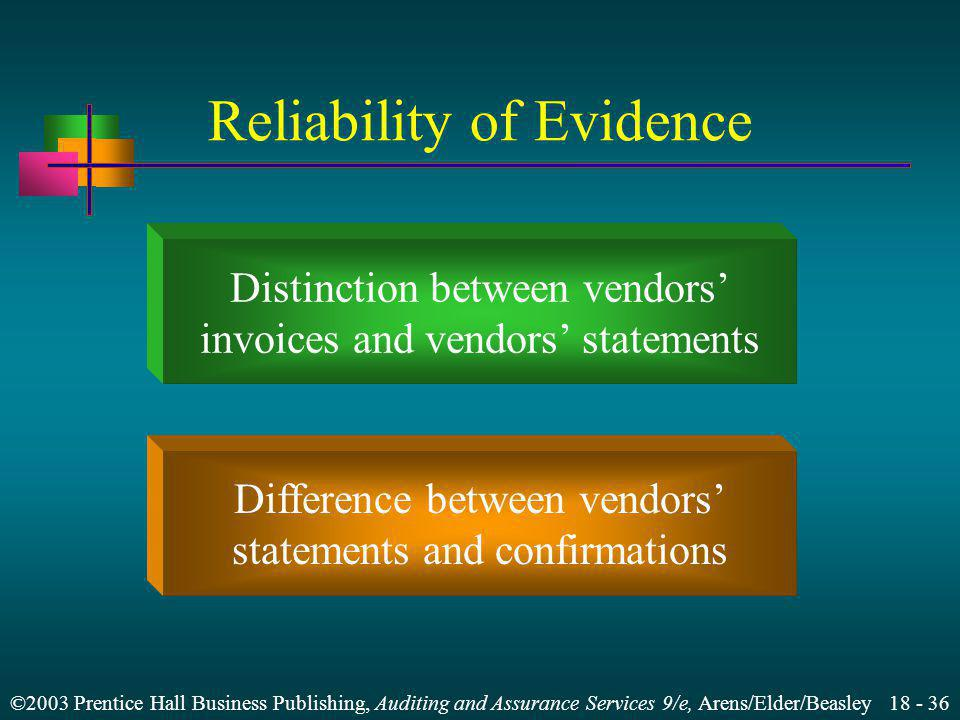 ©2003 Prentice Hall Business Publishing, Auditing and Assurance Services 9/e, Arens/Elder/Beasley 18 - 36 Reliability of Evidence Distinction between vendors' invoices and vendors' statements Difference between vendors' statements and confirmations