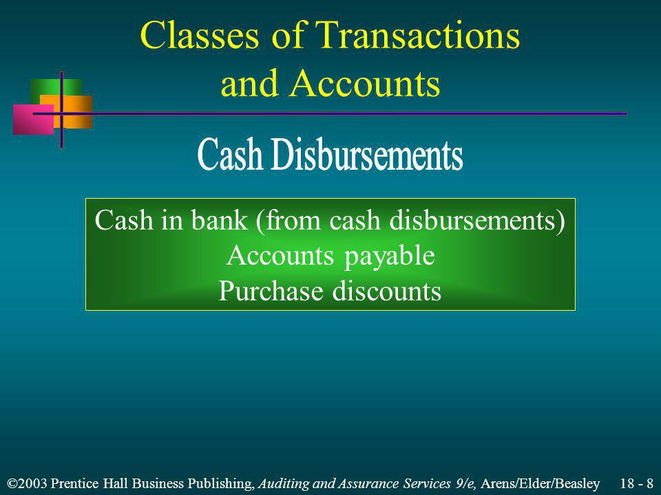 ©2003 Prentice Hall Business Publishing, Auditing and Assurance Services 9/e, Arens/Elder/Beasley 18 - 8 Classes of Transactions and Accounts Cash in bank (from cash disbursements) Accounts payable Purchase discounts