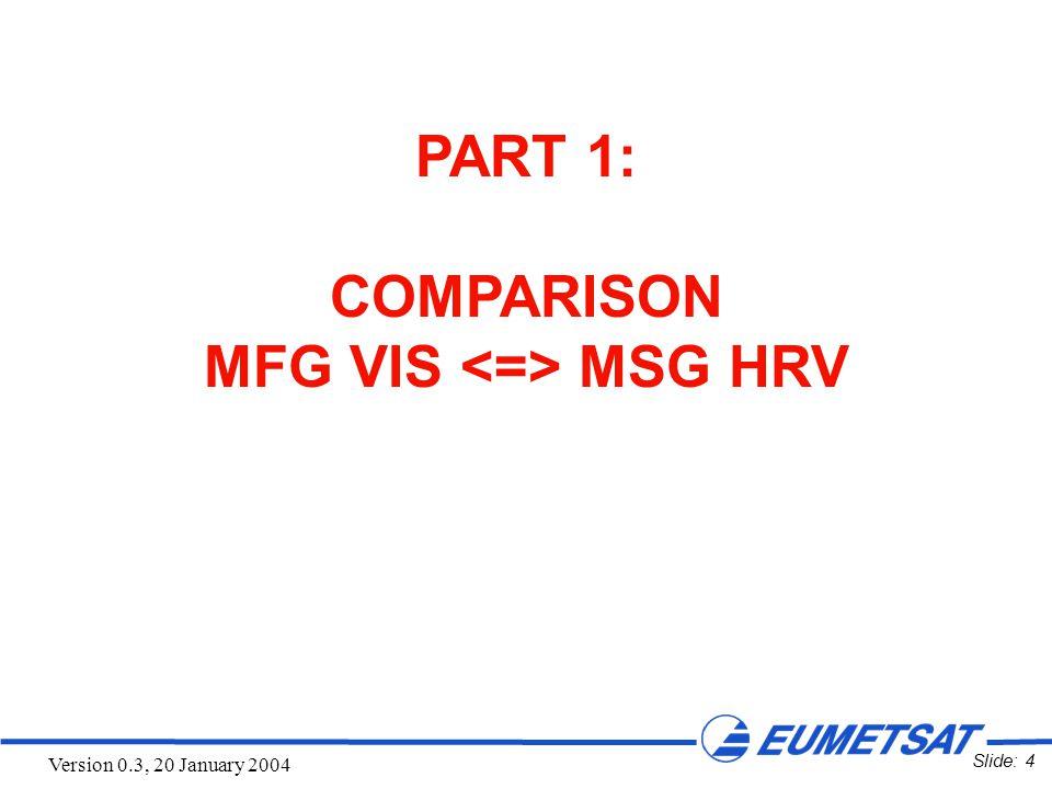 Slide: 25 Version 0.3, 20 January 2004 MSG-1, 5 Nov 2003, 08:45 UTC, Channels 12 (HRV)
