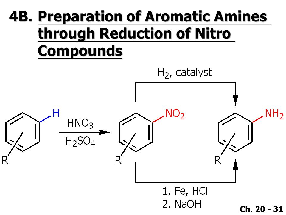 Ch. 20 - 31 4B.Preparation of Aromatic Amines through Reduction of Nitro Compounds