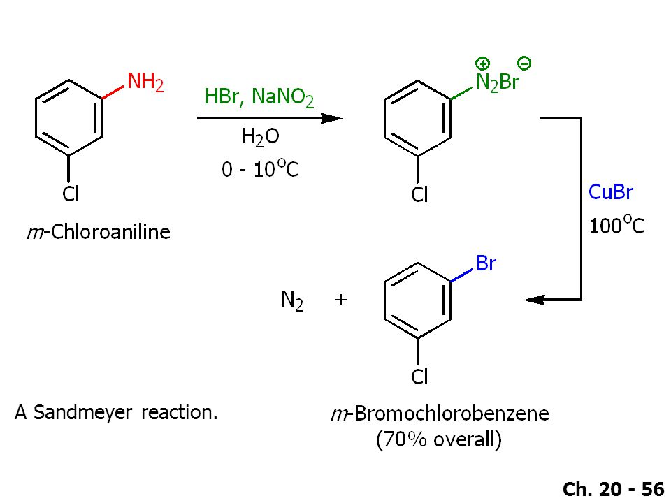 Ch. 20 - 56 A Sandmeyer reaction.