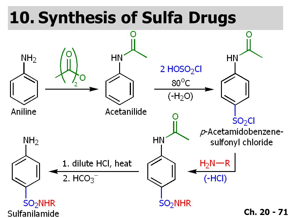Ch. 20 - 71 10.Synthesis of Sulfa Drugs