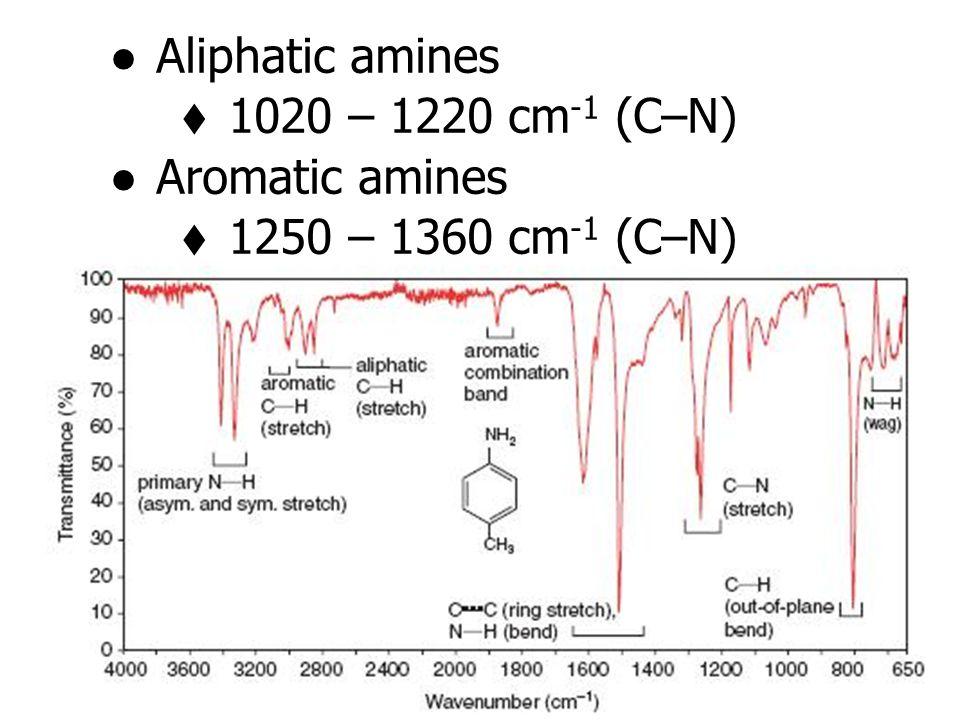Ch. 20 - 74 ●Aliphatic amines  1020 – 1220 cm -1 (C–N) ●Aromatic amines  1250 – 1360 cm -1 (C–N)