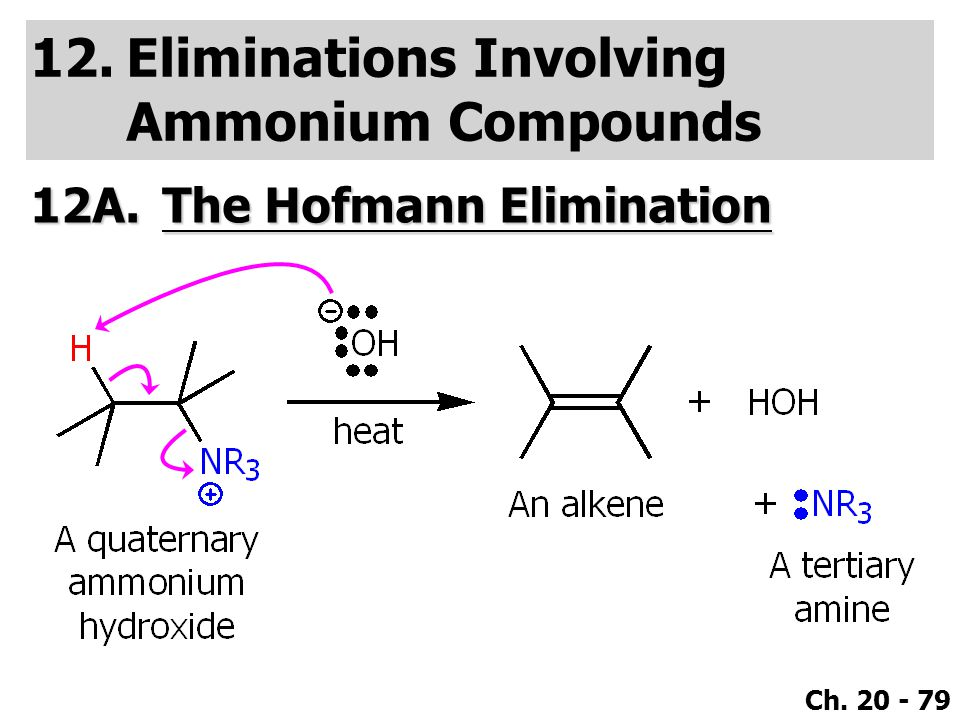 Ch. 20 - 79 12.Eliminations Involving Ammonium Compounds 12A.The Hofmann Elimination