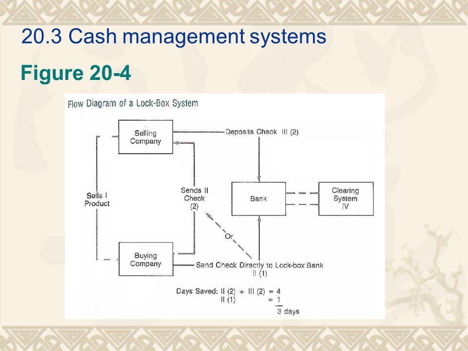 20.3Cash management systems Figure 20-4