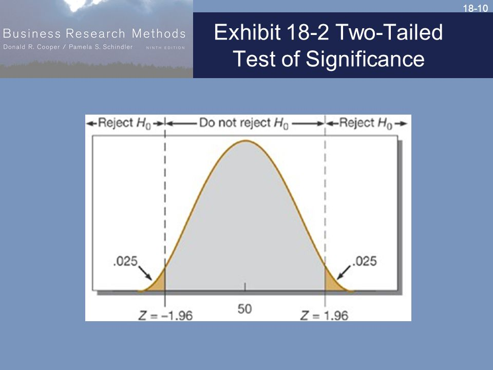 18-10 Exhibit 18-2 Two-Tailed Test of Significance