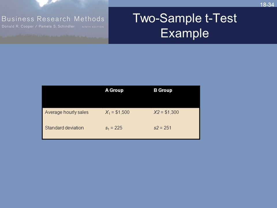 18-34 Two-Sample t-Test Example A GroupB Group Average hourly salesX 1 = $1,500X2 = $1,300 Standard deviations 1 = 225s2 = 251