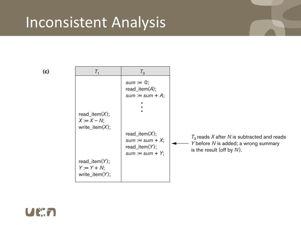 Inconsistent Analysis
