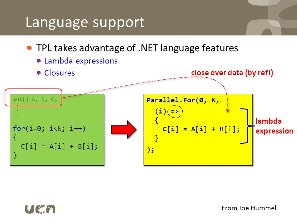 Language support TPL takes advantage of.NET language features Lambda expressions Closures Parallel.For(0, N, (i) => { C[i] = A[i] + B[i]; } ); Parallel.For(0, N, (i) => { C[i] = A[i] + B[i]; } ); int[] A, B, C;.