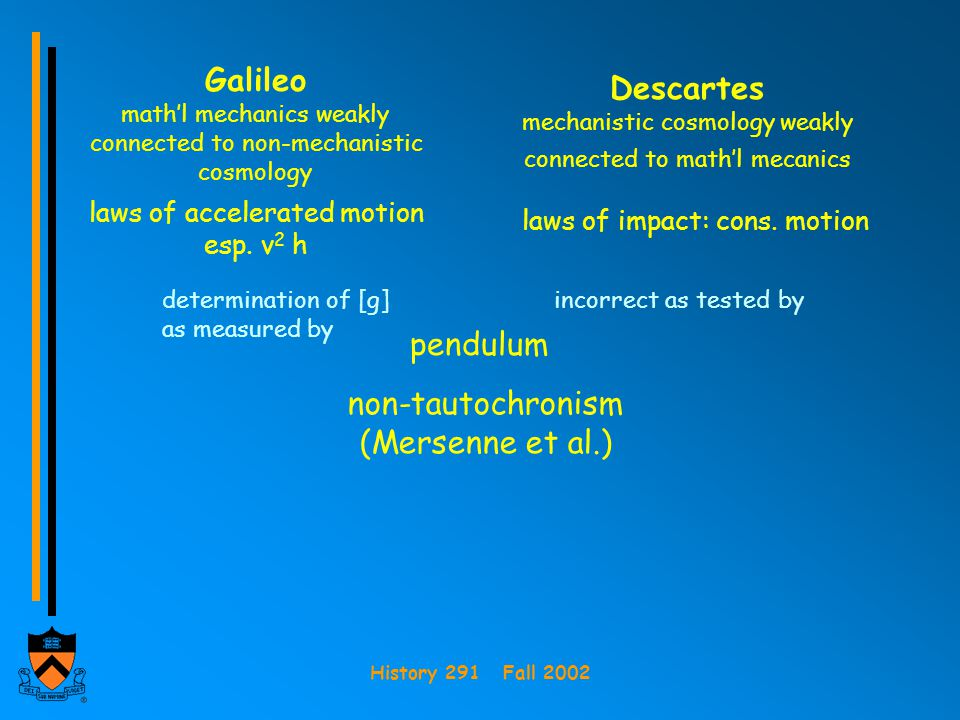 History 291 Fall 2002 Galileo math'l mechanics weakly connected to non-mechanistic cosmology Descartes mechanistic cosmology weakly connected to math'l mecanics laws of accelerated motion esp.