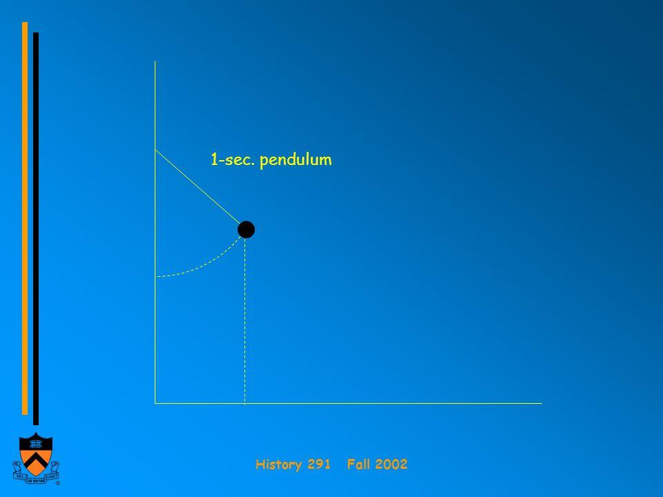 History 291 Fall 2002 1-sec. pendulum