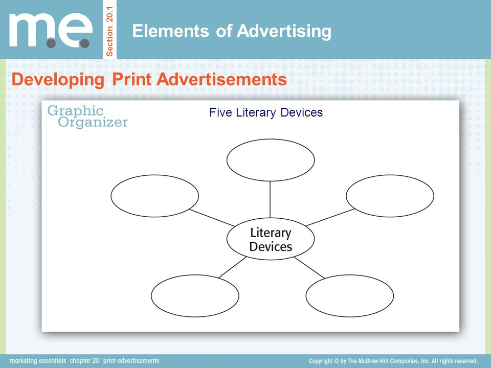 Elements of Advertising Developing Print Advertisements Section 20.1 Five Literary Devices