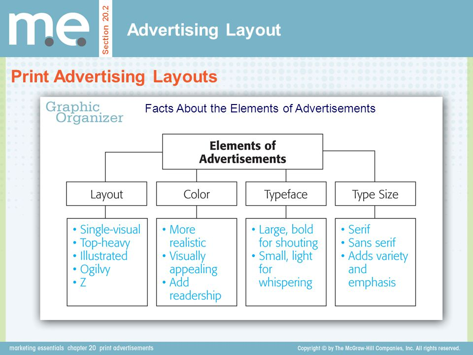 Advertising Layout Section 20.2 Print Advertising Layouts Facts About the Elements of Advertisements