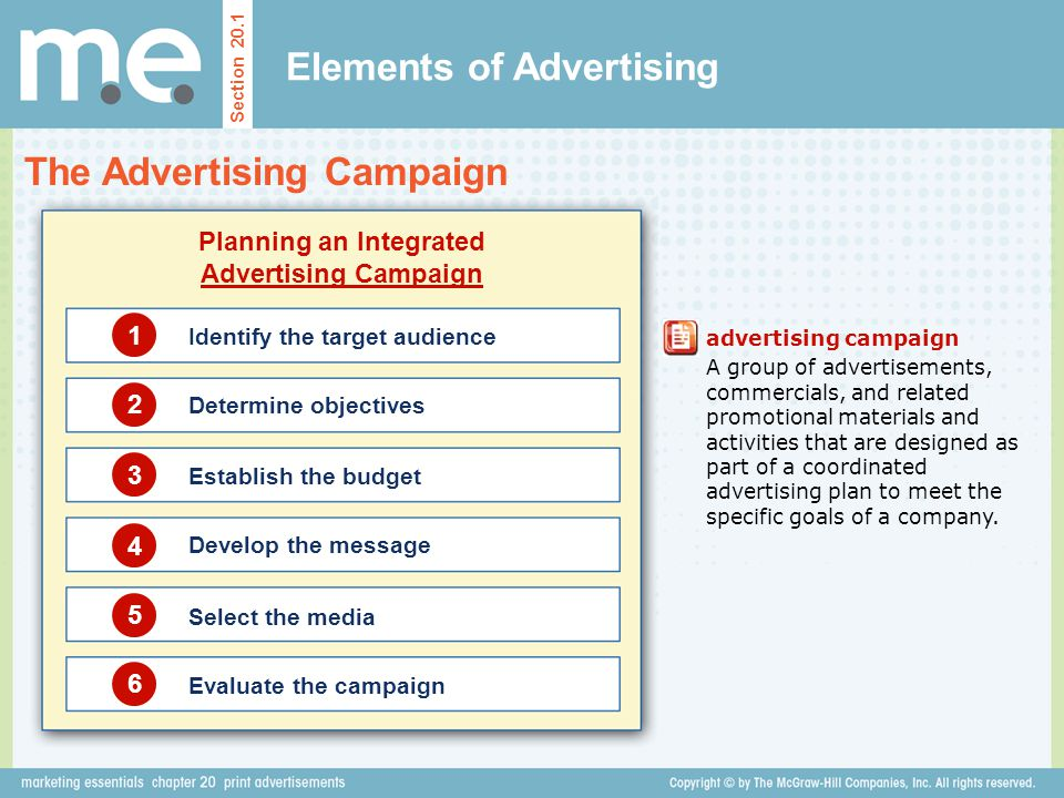 Elements of Advertising The Advertising Campaign Section 20.1 advertising campaign A group of advertisements, commercials, and related promotional mat