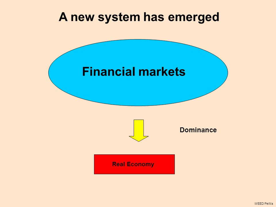 WEED PeWa Real Economy A new system has emerged Financial markets Dominance
