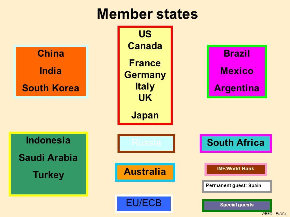 Member states US Canada France Germany Italy UK Japan Russia Australia Brazil Mexico Argentina China India South Korea Indonesia Saudi Arabia Turkey S