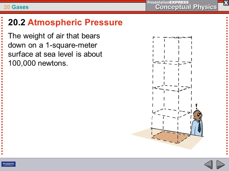 20 Gases The weight of air that bears down on a 1-square-meter surface at sea level is about 100,000 newtons. 20.2 Atmospheric Pressure