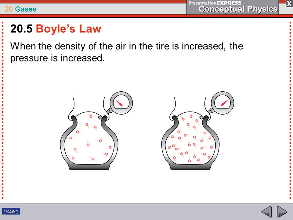 20 Gases When the density of the air in the tire is increased, the pressure is increased. 20.5 Boyle's Law