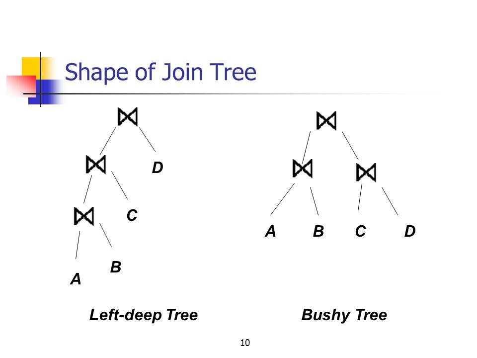10 Shape of Join Tree A D C B DCBA Left-deep TreeBushy Tree