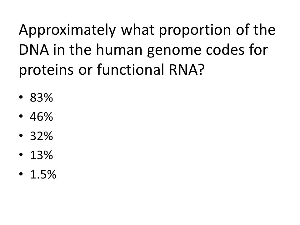 Approximately what proportion of the DNA in the human genome codes for proteins or functional RNA? 83% 46% 32% 13% 1.5%