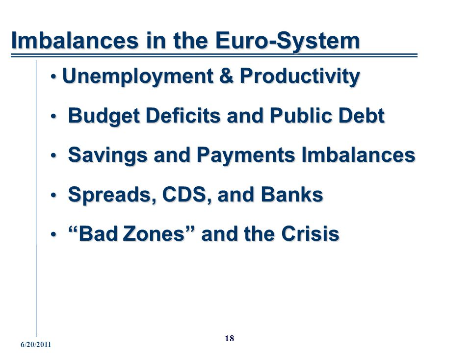 6/20/ Unemployment & Productivity Unemployment & Productivity Budget Deficits and Public Debt Budget Deficits and Public Debt Savings and Payments Imbalances Savings and Payments Imbalances Spreads, CDS, and Banks Spreads, CDS, and Banks Bad Zones and the Crisis Bad Zones and the Crisis Imbalances in the Euro-System