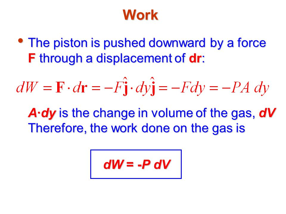 Work Interpreting dW = - P dVInterpreting dW = - P dV –If the gas is compressed, dV is negative and the work done on the gas is positive –If the gas expands, dV is positive and the work done on the gas is negative –If the volume remains constant, the work done is zero The total work done is:The total work done is: