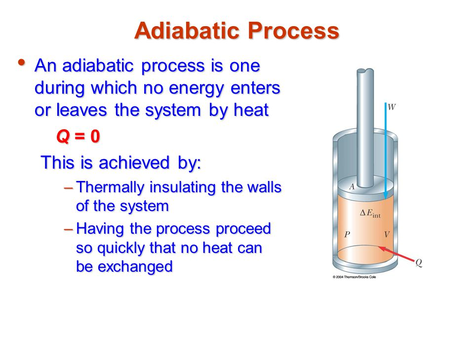 Adiabatic Process Since Q = 0,  E int = WSince Q = 0,  E int = W If the gas is compressed adiabatically, W is positive so  E int is positive and the temperature of the gas increasesIf the gas is compressed adiabatically, W is positive so  E int is positive and the temperature of the gas increases If the gas expands adiabatically, the temperature of the gas decreasesIf the gas expands adiabatically, the temperature of the gas decreases