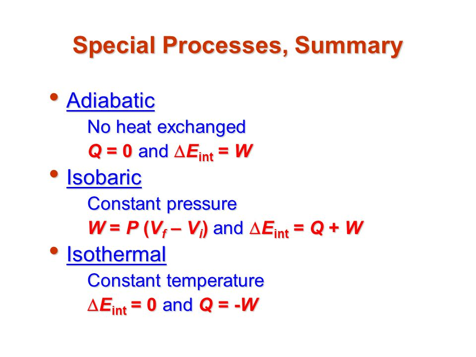 A sample of an ideal gas goes through the process shown in Figure.