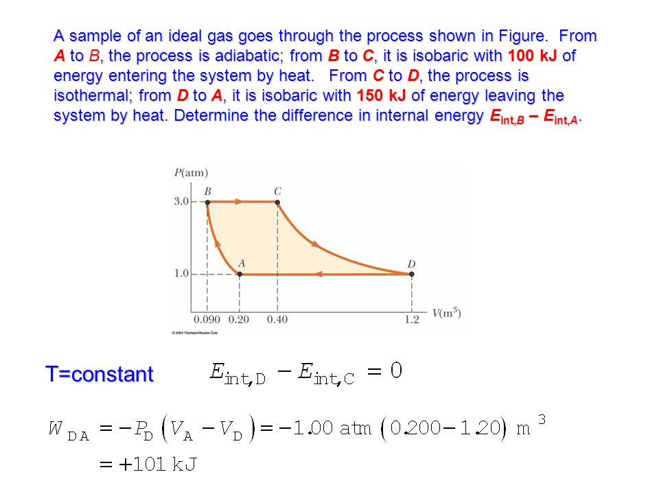 T=constant