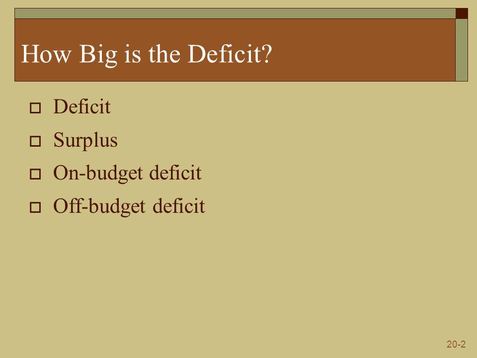 20-2 How Big is the Deficit  Deficit  Surplus  On-budget deficit  Off-budget deficit