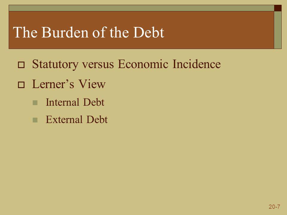 20-7 The Burden of the Debt  Statutory versus Economic Incidence  Lerner's View Internal Debt External Debt