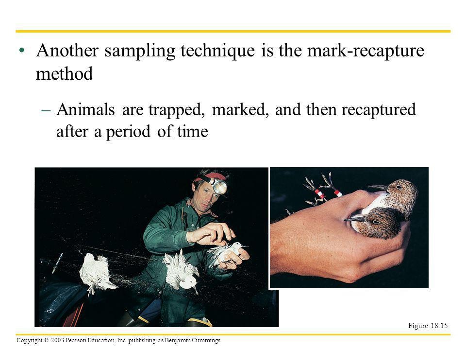 Copyright © 2003 Pearson Education, Inc. publishing as Benjamin Cummings Another sampling technique is the mark-recapture method –Animals are trapped,