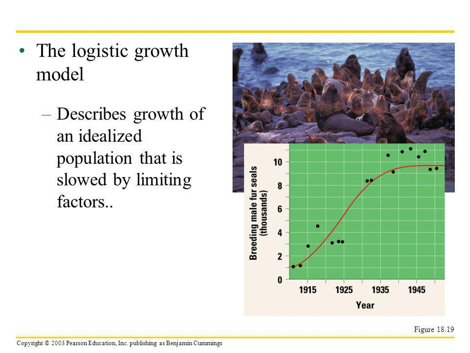Copyright © 2003 Pearson Education, Inc. publishing as Benjamin Cummings The logistic growth model –Describes growth of an idealized population that i