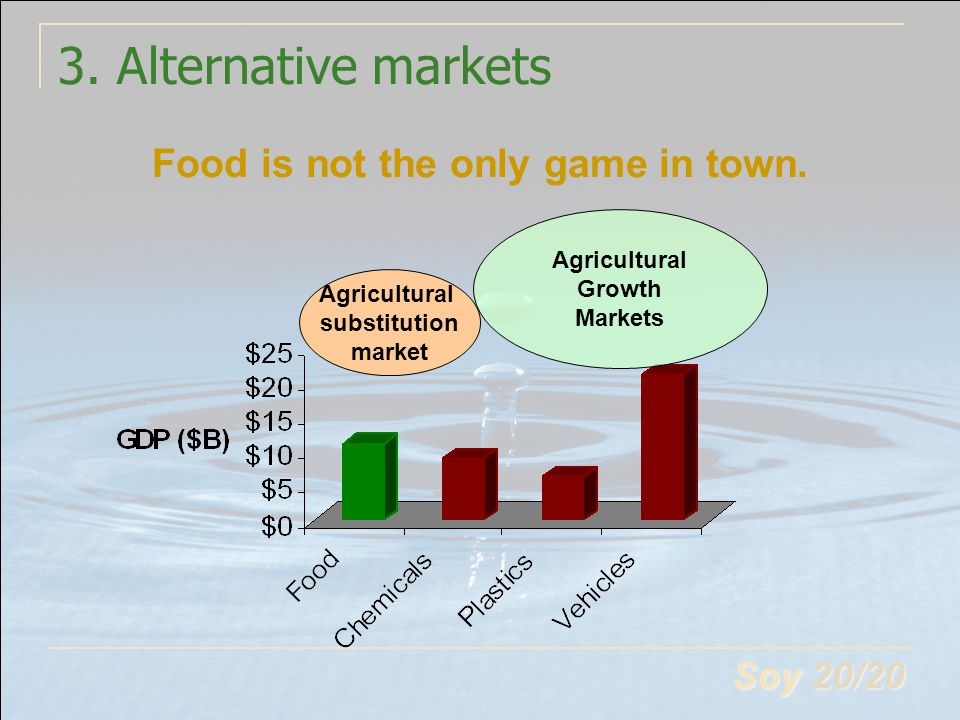 Soy 20/20 3. Alternative markets Food is not the only game in town. Agricultural substitution market Agricultural Growth Markets