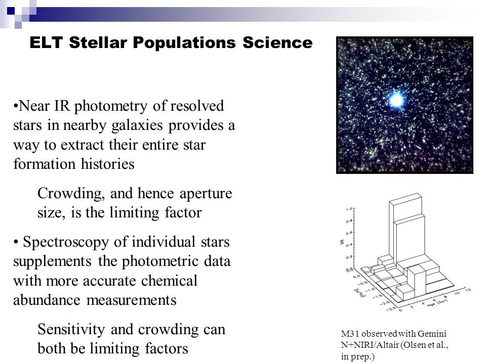 Stellar Evolution in a Composite Population: M31 Model with constant star formation rate and stepwise increasing metallicity Girardi et al.
