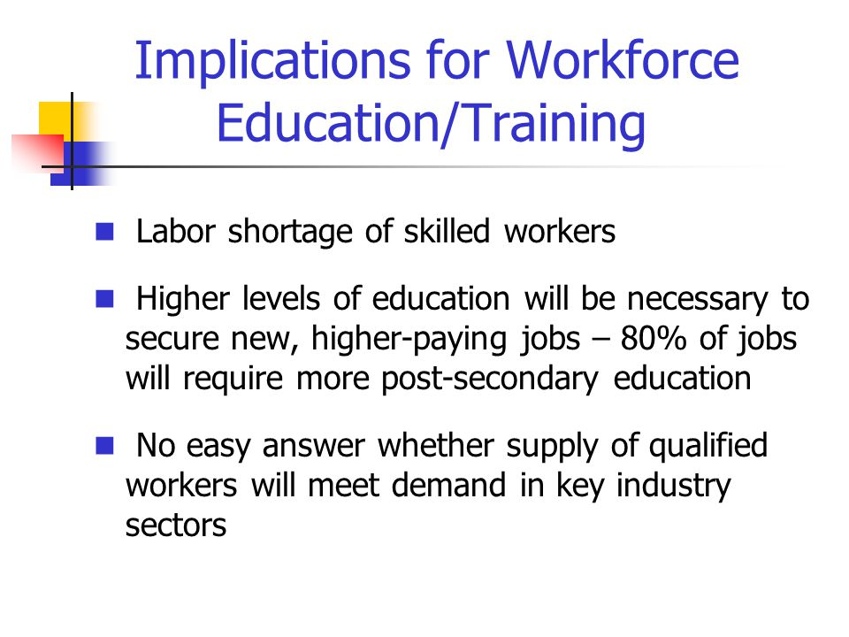 Implications for Workforce Education/Training Labor shortage of skilled workers Higher levels of education will be necessary to secure new, higher-paying jobs – 80% of jobs will require more post-secondary education No easy answer whether supply of qualified workers will meet demand in key industry sectors