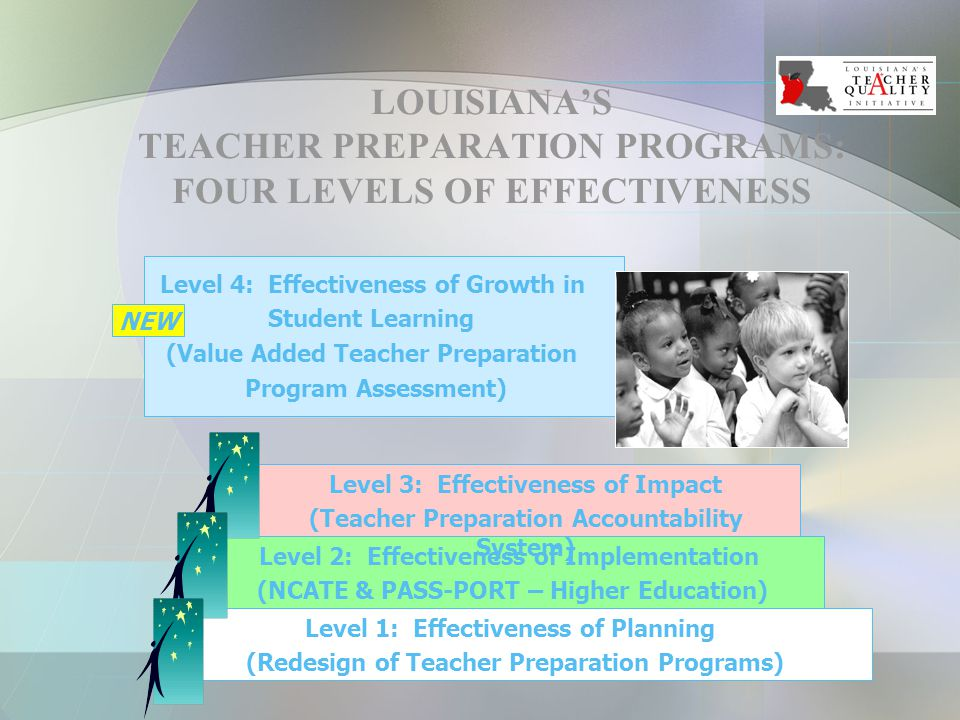 LOUISIANA'S TEACHER PREPARATION PROGRAMS: FOUR LEVELS OF EFFECTIVENESS Level 1: Effectiveness of Planning (Redesign of Teacher Preparation Programs) Level 2: Effectiveness of Implementation (NCATE & PASS-PORT – Higher Education) Level 3: Effectiveness of Impact (Teacher Preparation Accountability System) Level 4: Effectiveness of Growth in Student Learning (Value Added Teacher Preparation Program Assessment) NEW