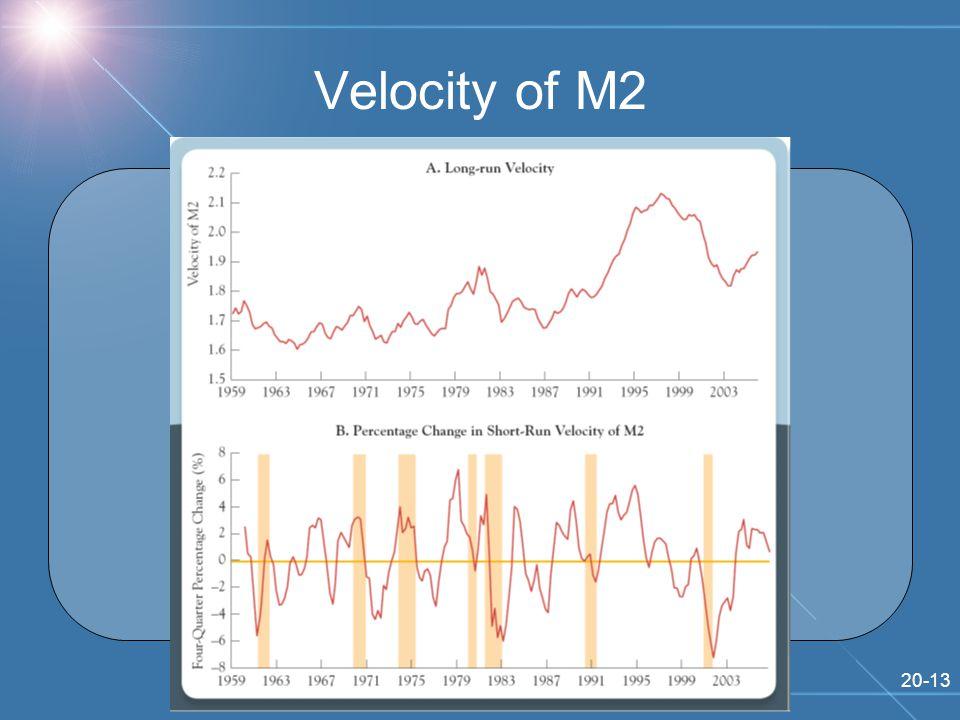 20-13 Velocity of M2