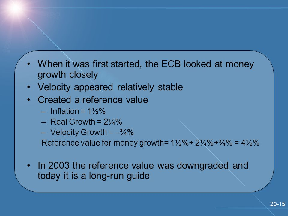 20-15 When it was first started, the ECB looked at money growth closely Velocity appeared relatively stable Created a reference value –Inflation = 1½% –Real Growth = 2¼% –Velocity Growth =  ¾% Reference value for money growth= 1½%+ 2¼%+¾% = 4½% In 2003 the reference value was downgraded and today it is a long-run guide