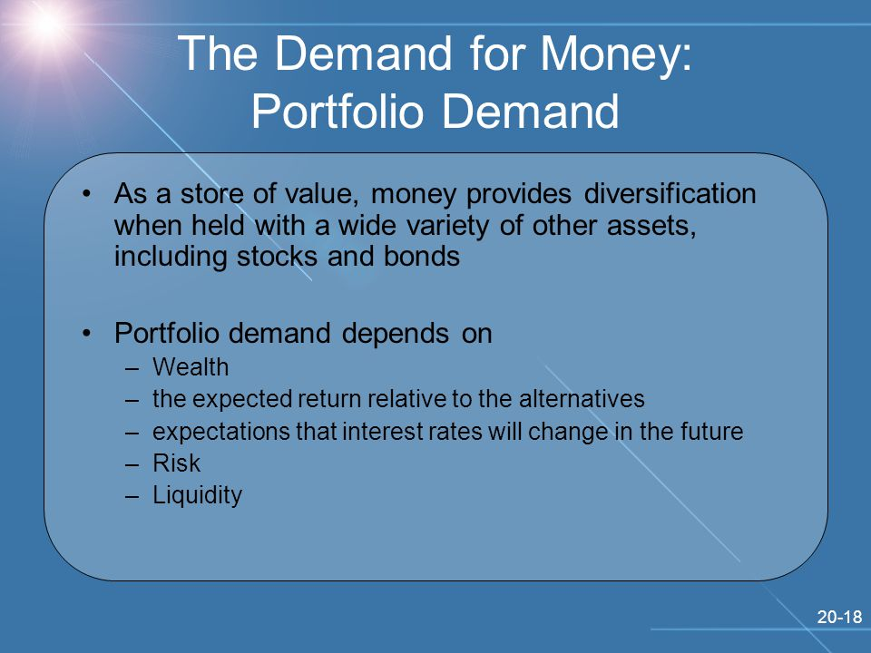 20-18 The Demand for Money: Portfolio Demand As a store of value, money provides diversification when held with a wide variety of other assets, including stocks and bonds Portfolio demand depends on –Wealth –the expected return relative to the alternatives –expectations that interest rates will change in the future –Risk –Liquidity