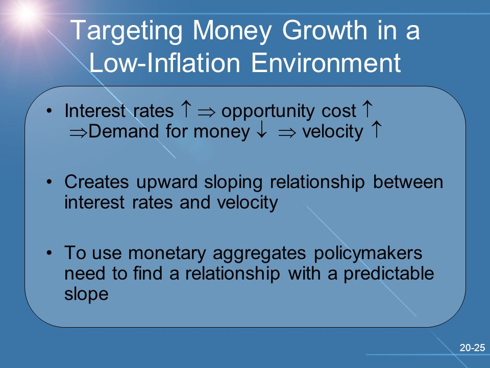 20-25 Targeting Money Growth in a Low-Inflation Environment Interest rates   opportunity cost   Demand for money   velocity  Creates upward sloping relationship between interest rates and velocity To use monetary aggregates policymakers need to find a relationship with a predictable slope