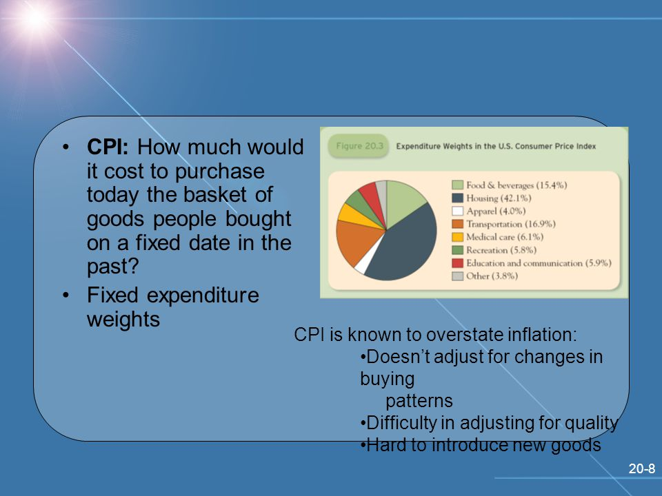 20-8 CPI: How much would it cost to purchase today the basket of goods people bought on a fixed date in the past.