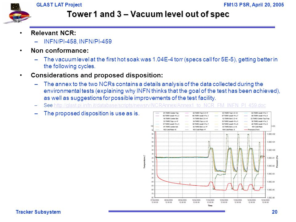 Tracker Subsystem20 GLAST LAT Project FM1/3 PSR, April 20, 2005 Tower 1 and 3 – Vacuum level out of spec Relevant NCR: –INFN/PI-458, INFN/PI-459 Non c