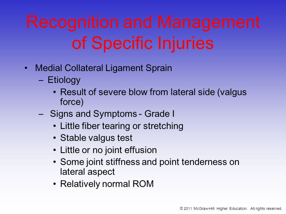Recognition and Management of Specific Injuries Medial Collateral Ligament Sprain –Etiology Result of severe blow from lateral side (valgus force) – Signs and Symptoms - Grade I Little fiber tearing or stretching Stable valgus test Little or no joint effusion Some joint stiffness and point tenderness on lateral aspect Relatively normal ROM © 2011 McGraw-Hill Higher Education.