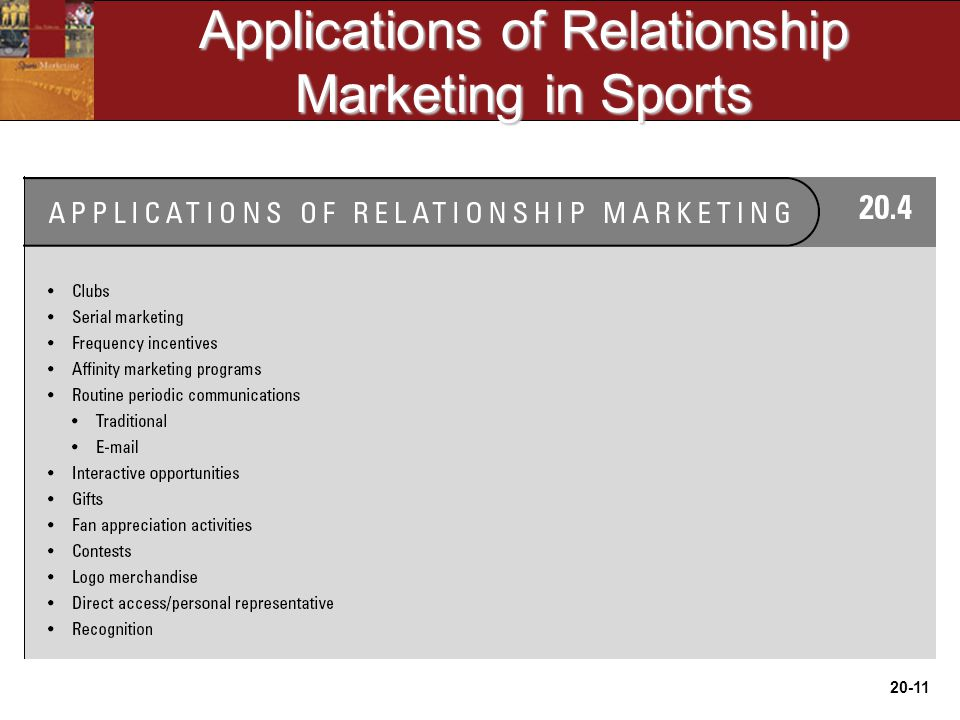 20-11 Applications of Relationship Marketing in Sports
