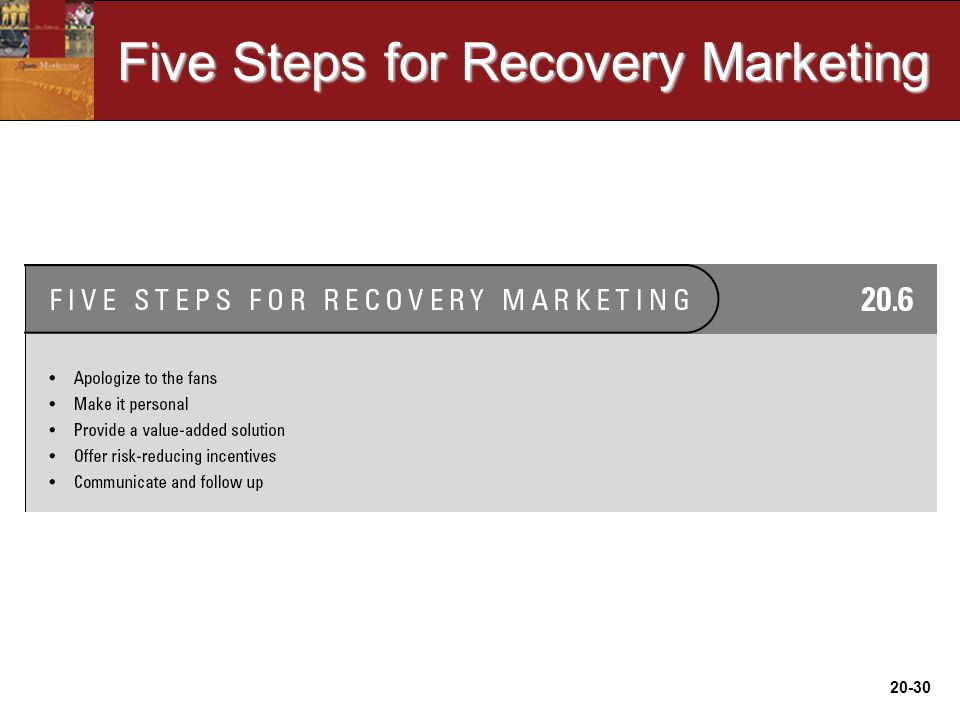 20-30 Five Steps for Recovery Marketing