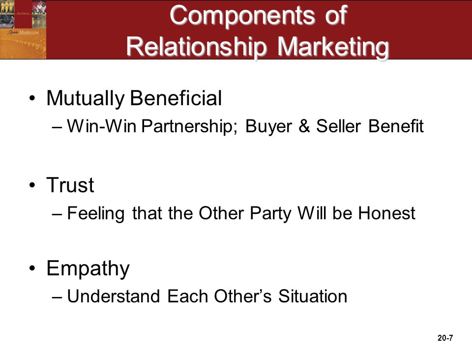 20-7 Components of Relationship Marketing Mutually Beneficial –Win-Win Partnership; Buyer & Seller Benefit Trust –Feeling that the Other Party Will be Honest Empathy –Understand Each Other's Situation